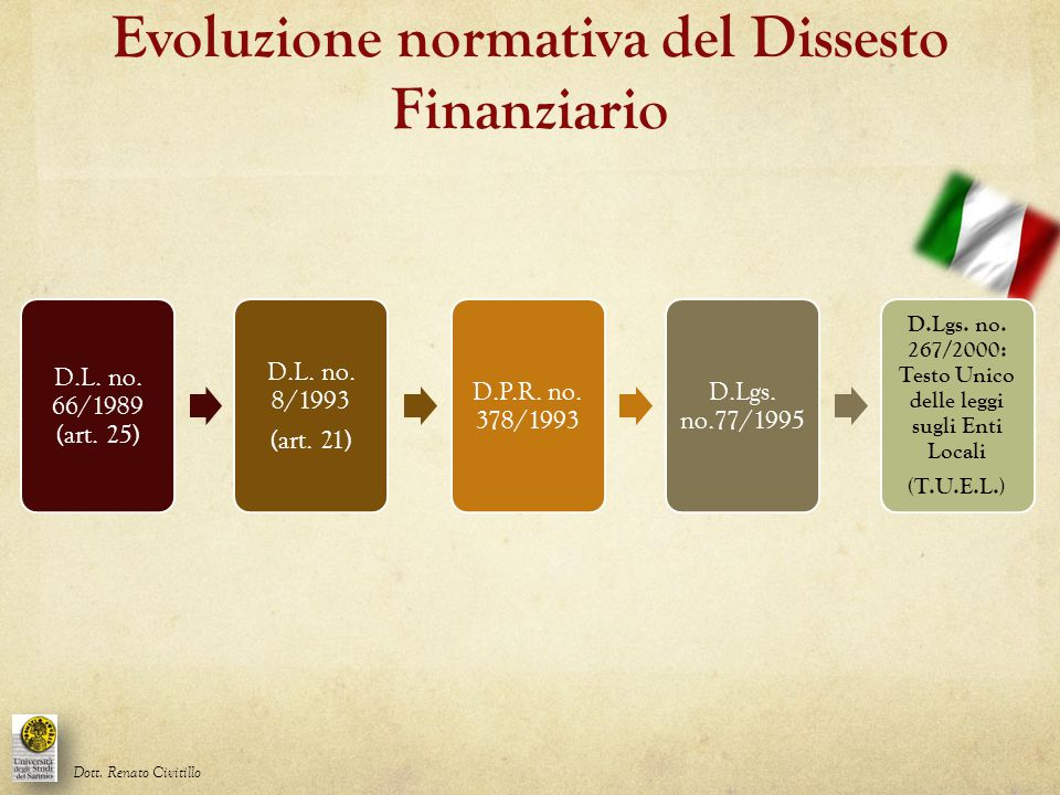 Evoluzione normativa del Dissesto Finanziario