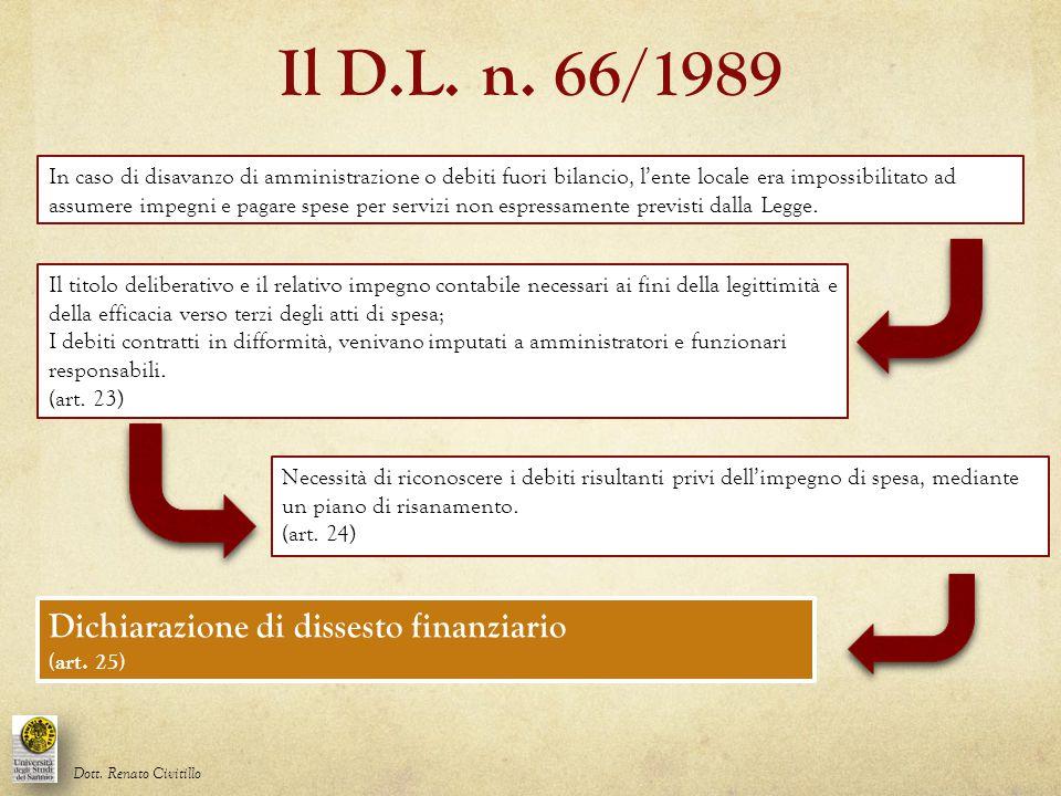 Il D.L. n. 66/1989 Dichiarazione di dissesto finanziario