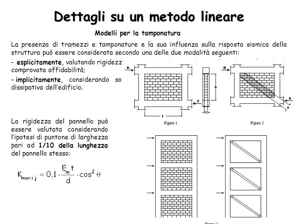 Dettagli su un metodo lineare