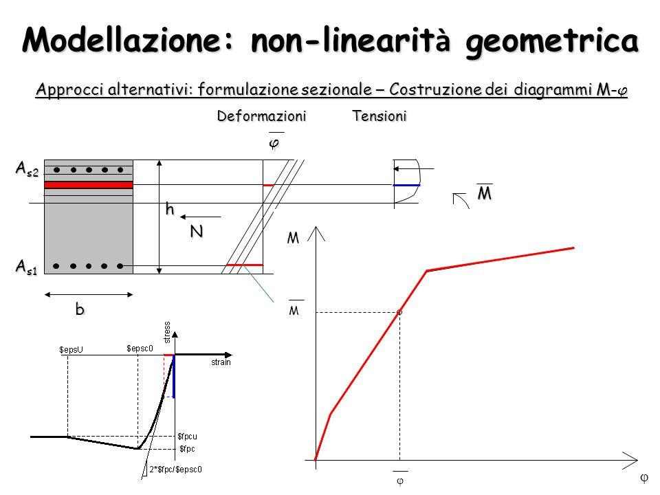 Modellazione: non-linearità geometrica