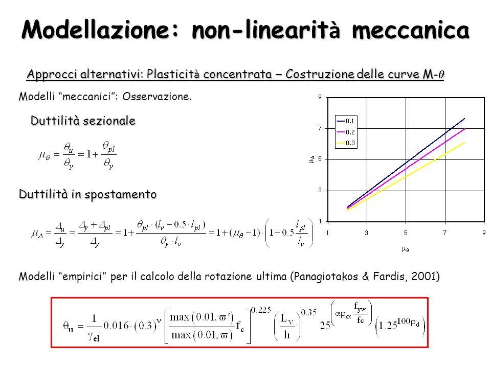Modellazione: non-linearità meccanica