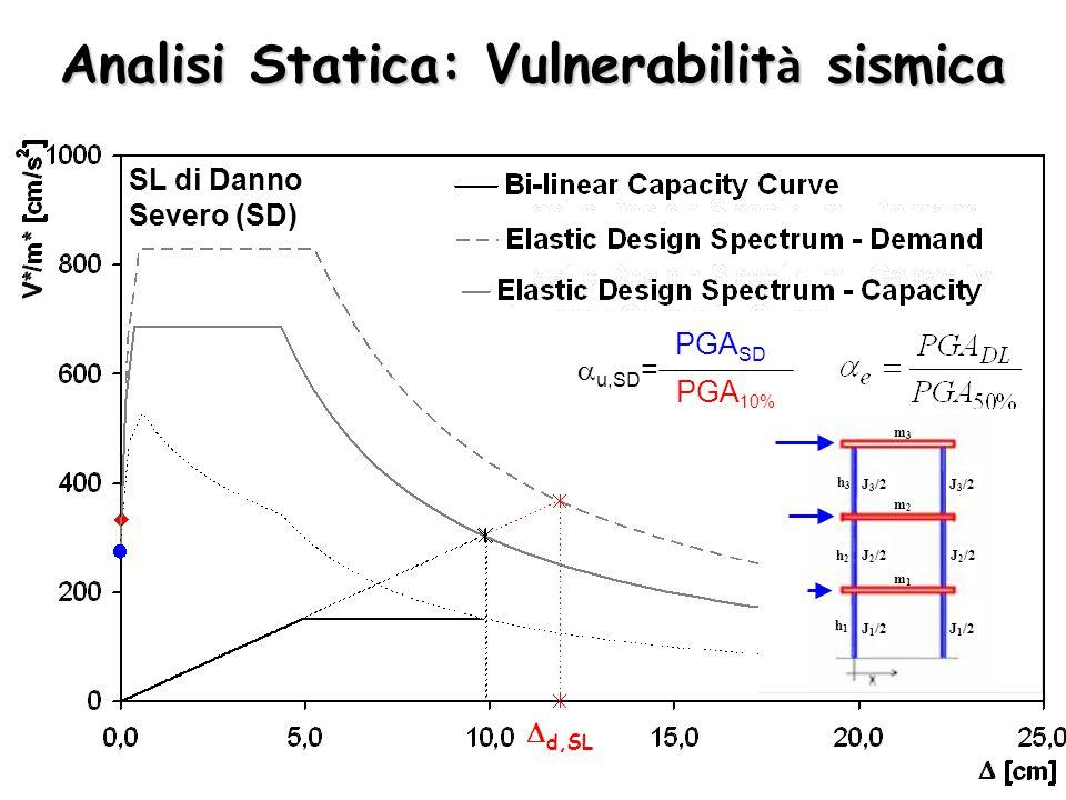 Analisi Statica: Vulnerabilità sismica