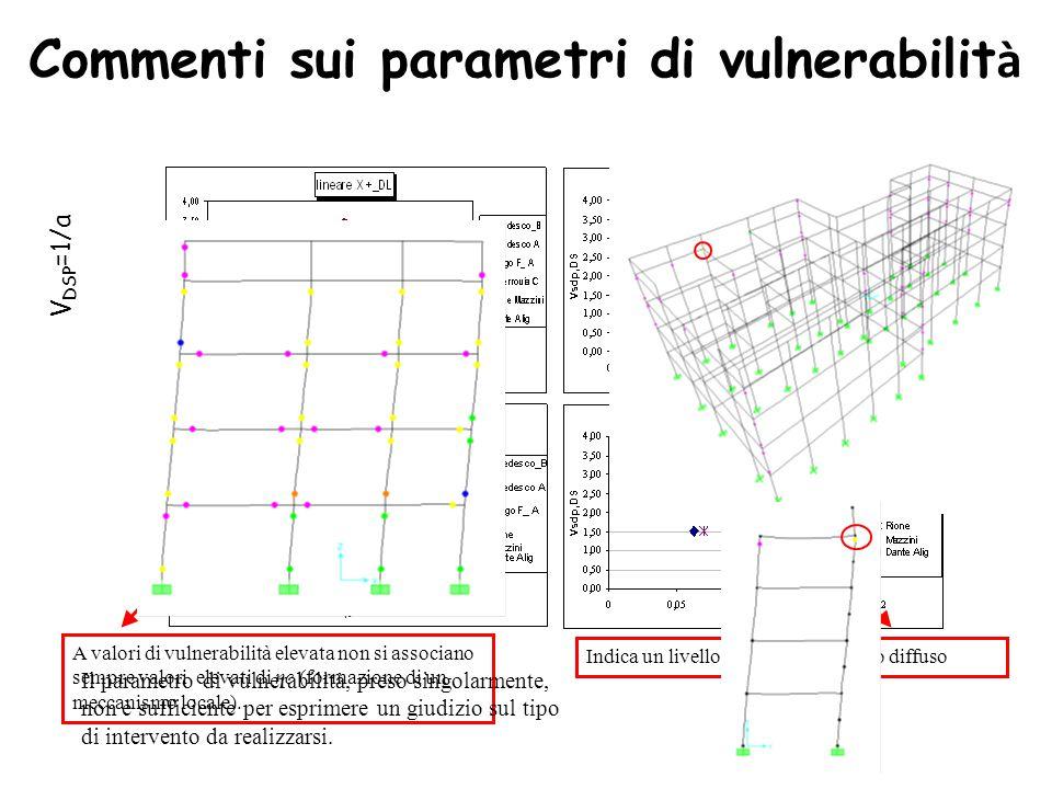 Commenti sui parametri di vulnerabilità