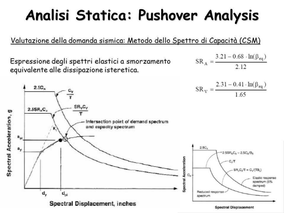 Analisi Statica: Pushover Analysis