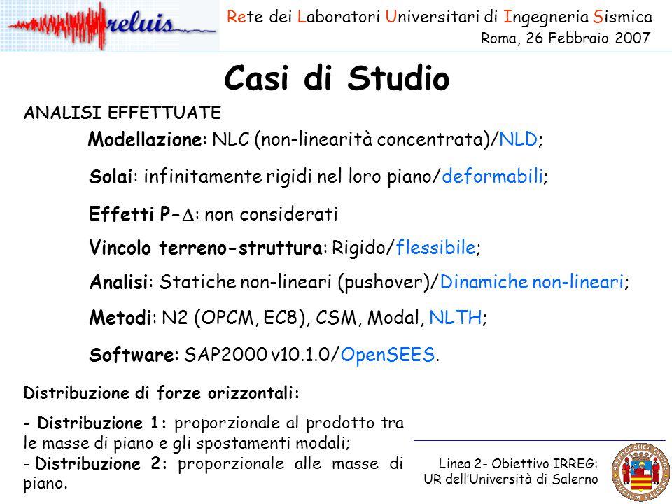 Casi di Studio Modellazione: NLC (non-linearità concentrata)/NLD;