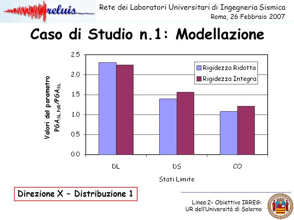 Caso di Studio n.1: Modellazione