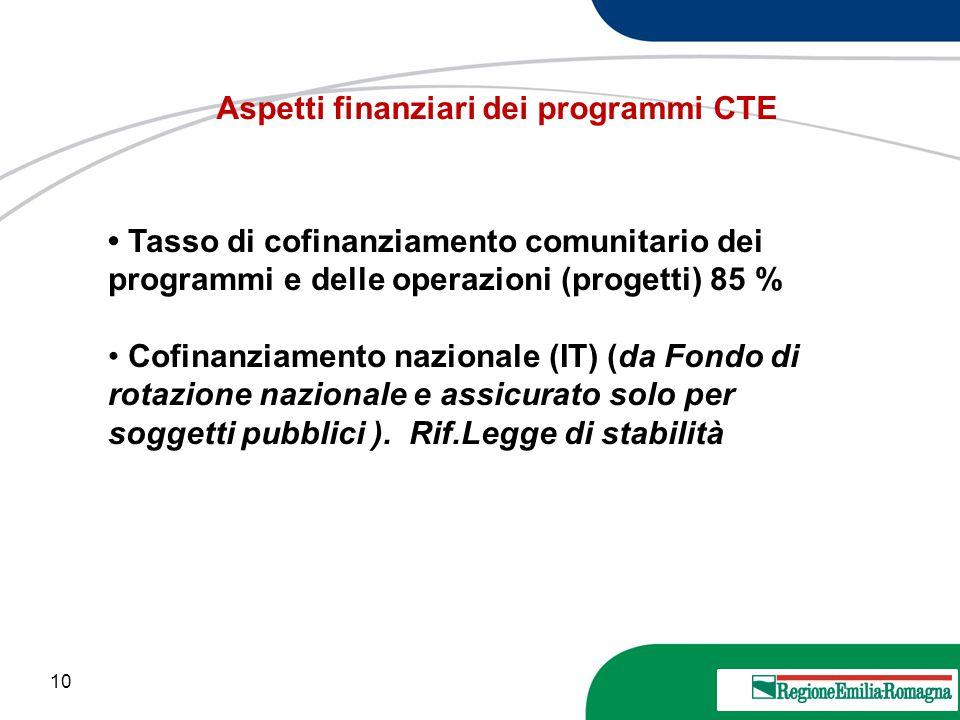 Aspetti finanziari dei programmi CTE