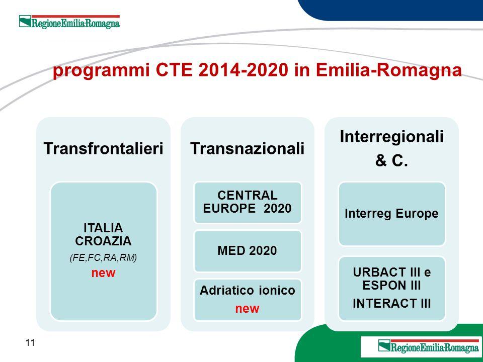 programmi CTE 2014-2020 in Emilia-Romagna