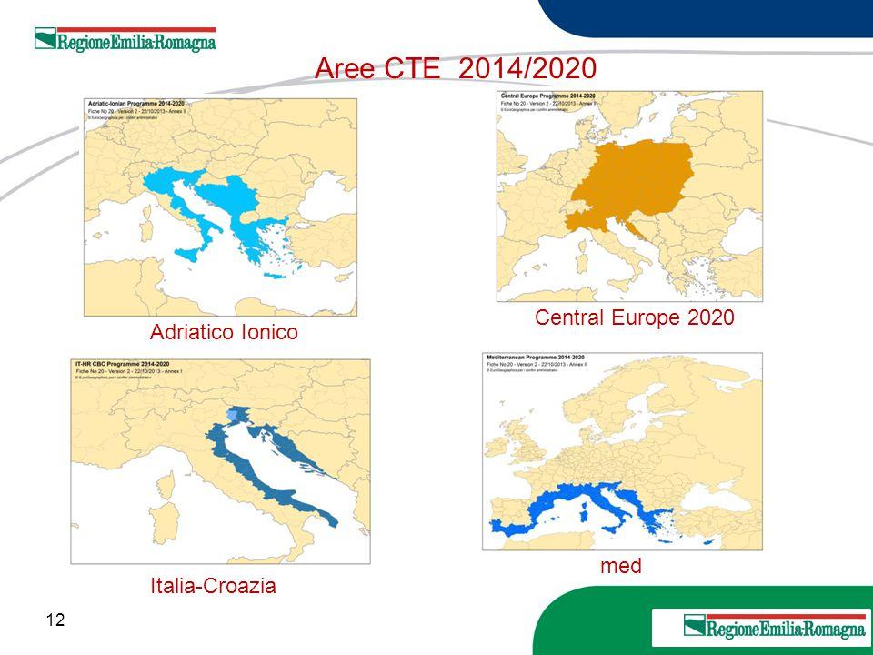 Aree CTE 2014/2020 Central Europe 2020 Adriatico Ionico med