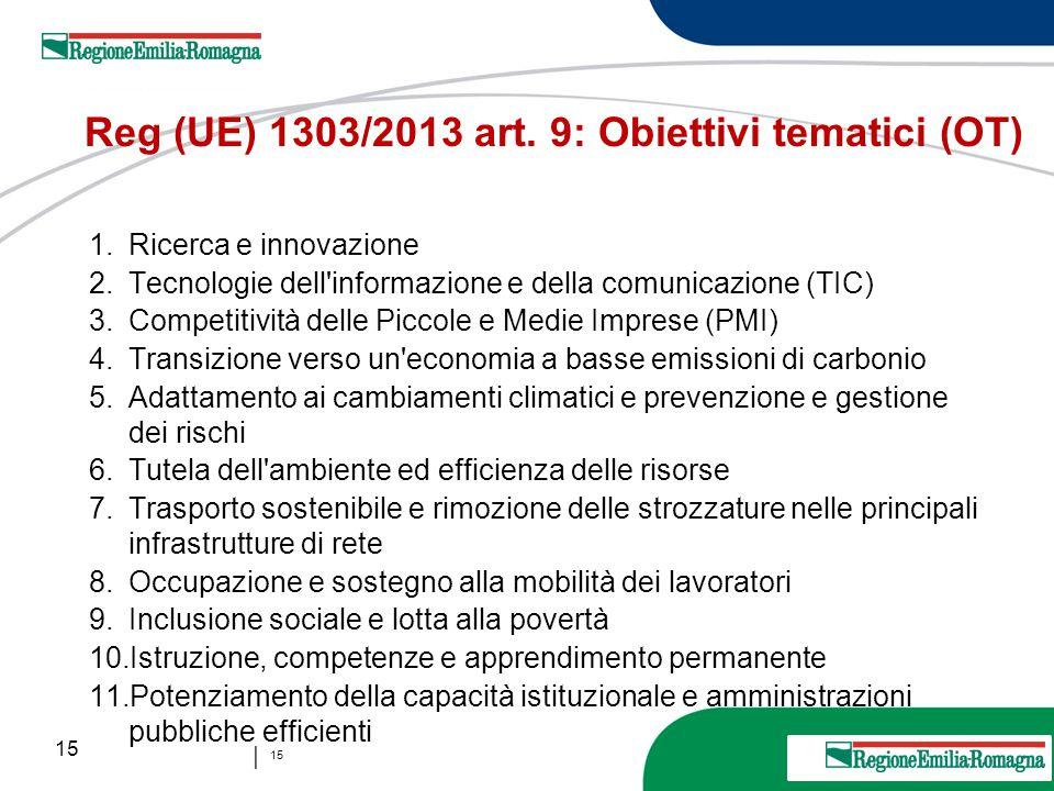 Reg (UE) 1303/2013 art. 9: Obiettivi tematici (OT)