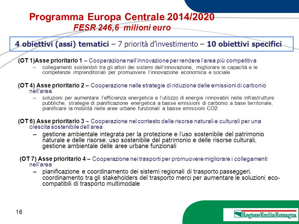 Programma Europa Centrale 2014/2020 FESR 246,6 milioni euro
