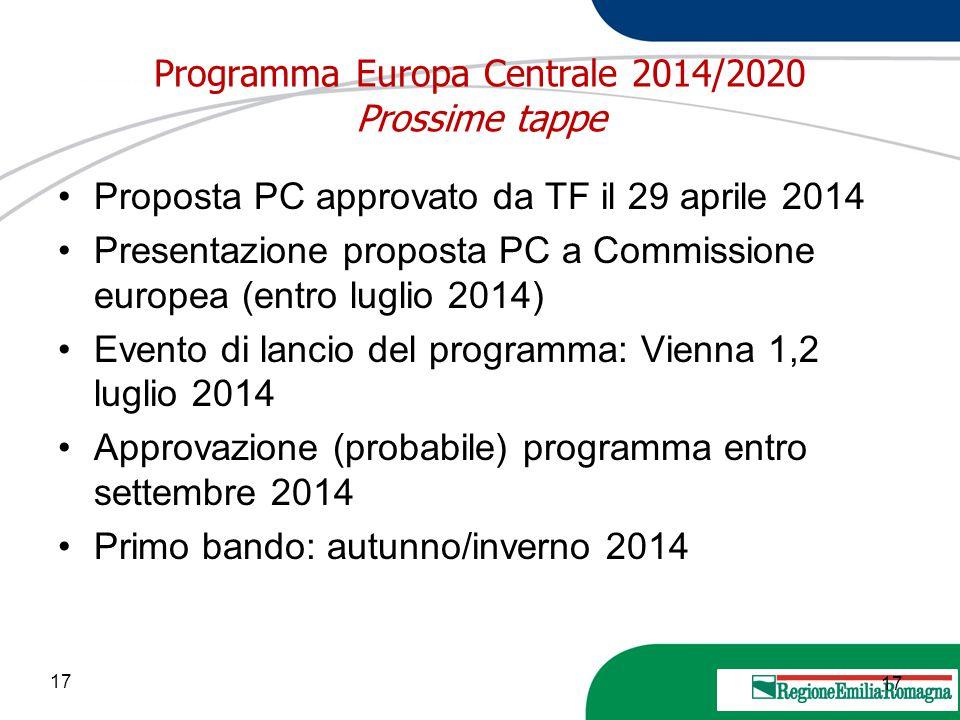 Programma Europa Centrale 2014/2020 Prossime tappe
