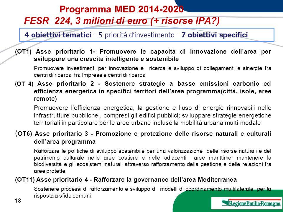 Programma MED 2014-2020 FESR 224, 3 milioni di euro (+ risorse IPA )