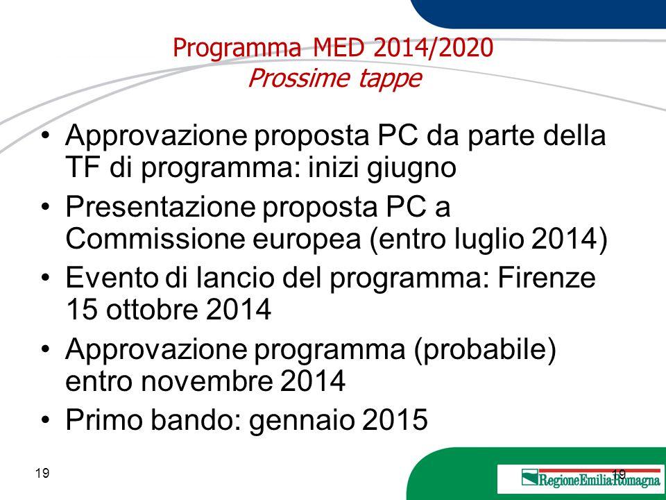 Programma MED 2014/2020 Prossime tappe