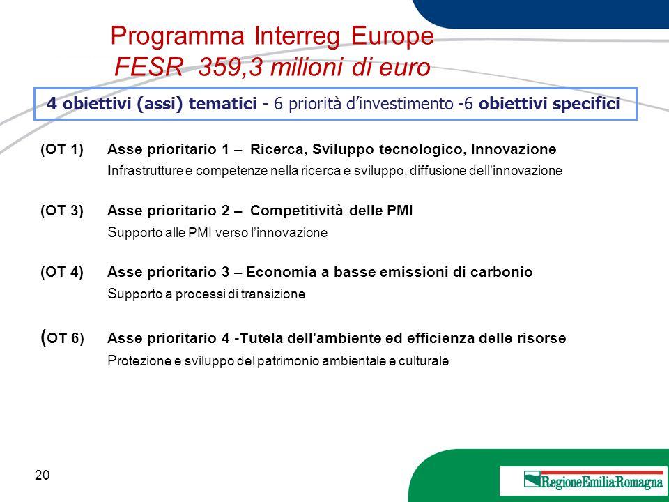 Programma Interreg Europe FESR 359,3 milioni di euro