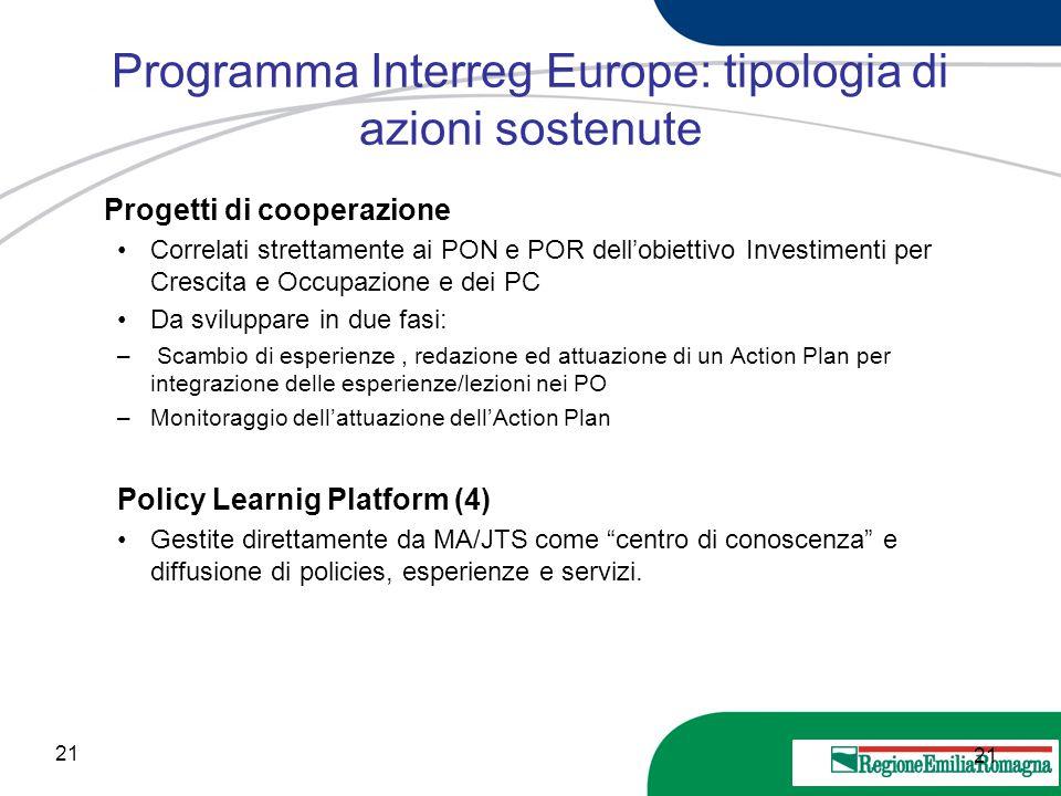 Programma Interreg Europe: tipologia di azioni sostenute