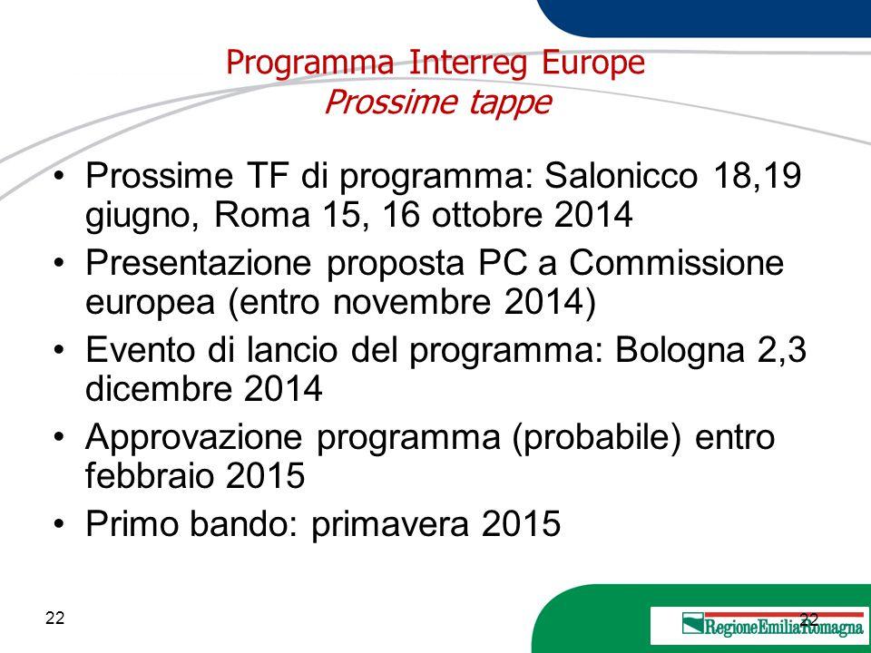 Programma Interreg Europe Prossime tappe