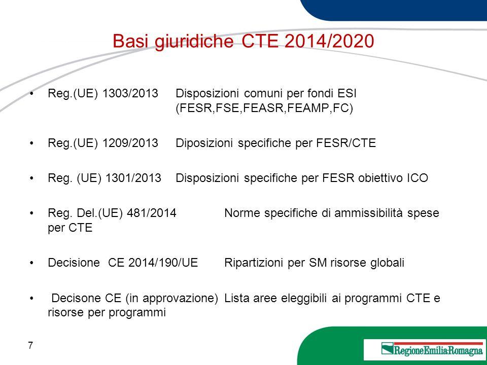 Basi giuridiche CTE 2014/2020 Reg.(UE) 1303/2013 Disposizioni comuni per fondi ESI (FESR,FSE,FEASR,FEAMP,FC)