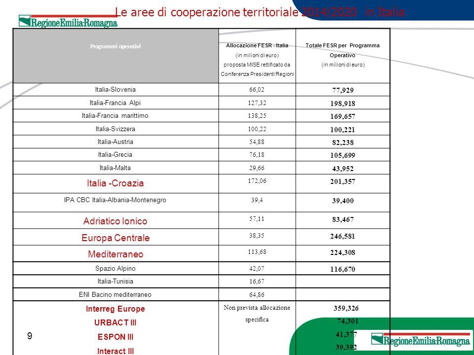 Le aree di cooperazione territoriale 2014/2020 in Italia