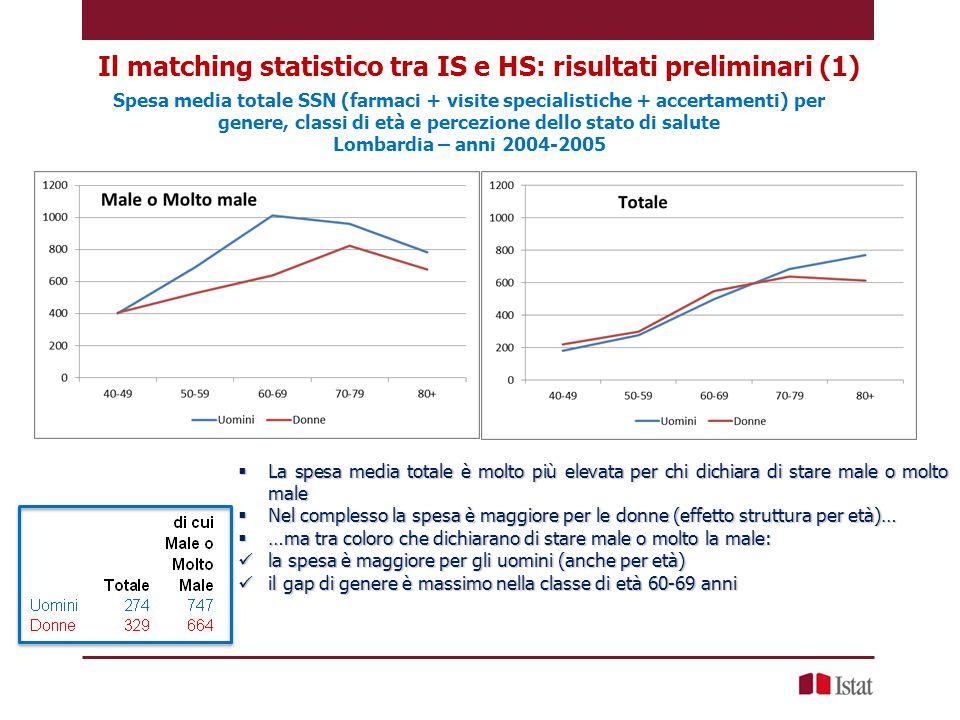 Il matching statistico tra IS e HS: risultati preliminari (1)
