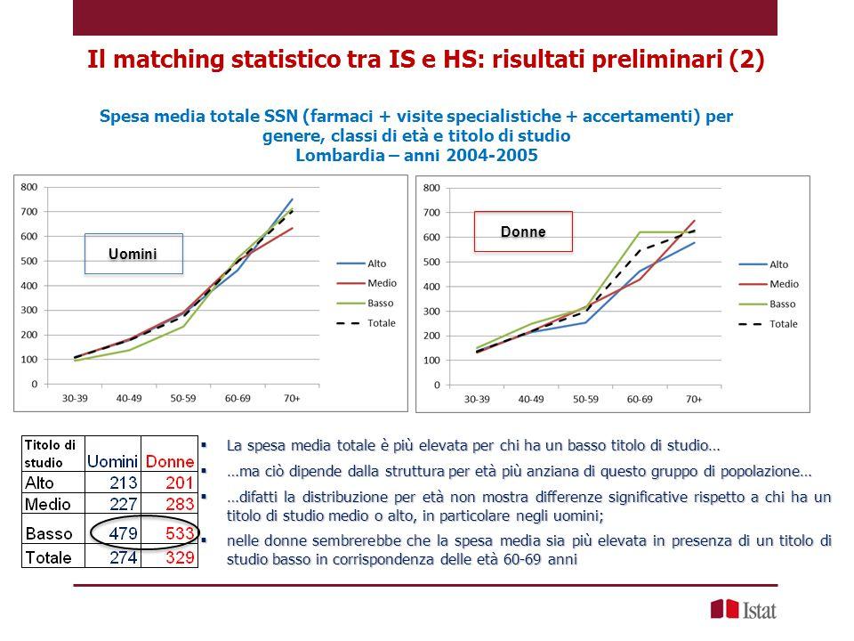 Il matching statistico tra IS e HS: risultati preliminari (2)