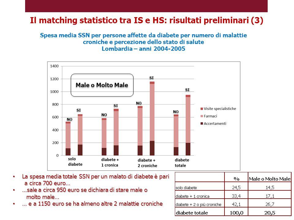 Il matching statistico tra IS e HS: risultati preliminari (3)