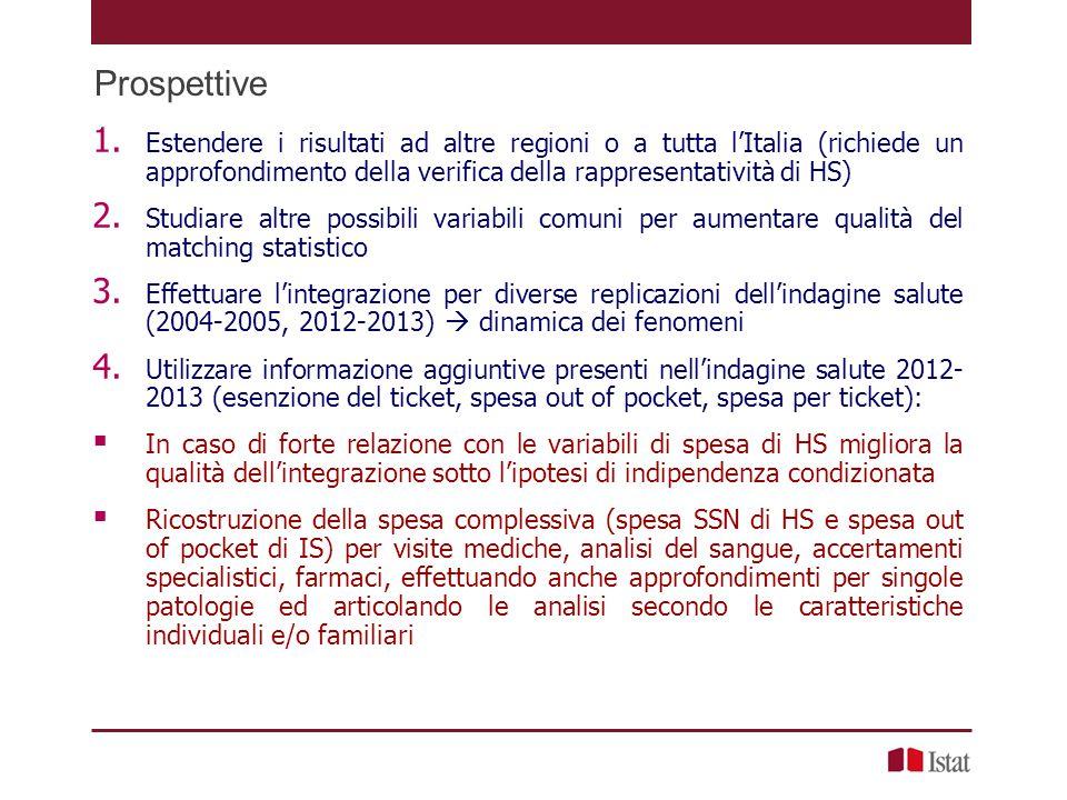 Prospettive Estendere i risultati ad altre regioni o a tutta l'Italia (richiede un approfondimento della verifica della rappresentatività di HS)
