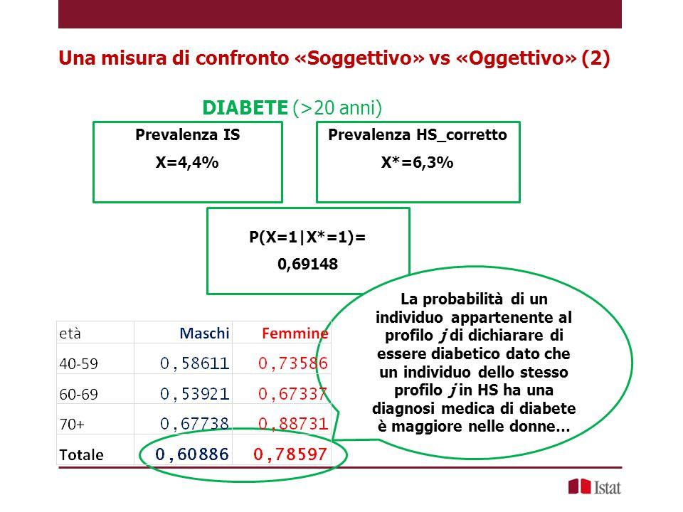 Prevalenza HS_corretto