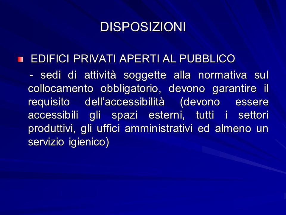 DISPOSIZIONI EDIFICI PRIVATI APERTI AL PUBBLICO.