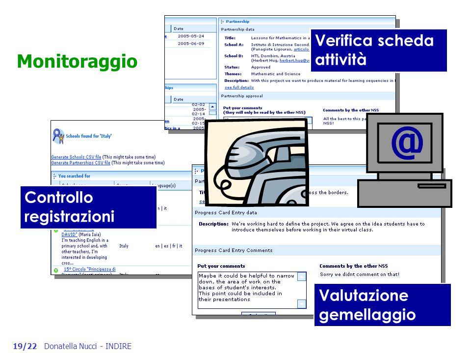 @ Monitoraggio Verifica scheda attività Controllo registrazioni