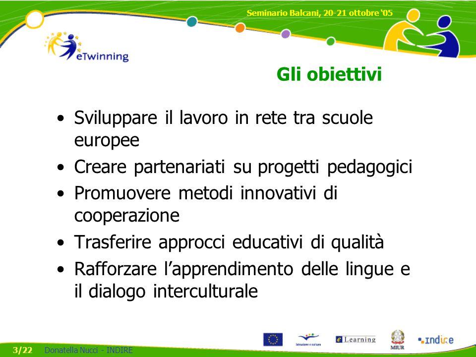 Sviluppare il lavoro in rete tra scuole europee