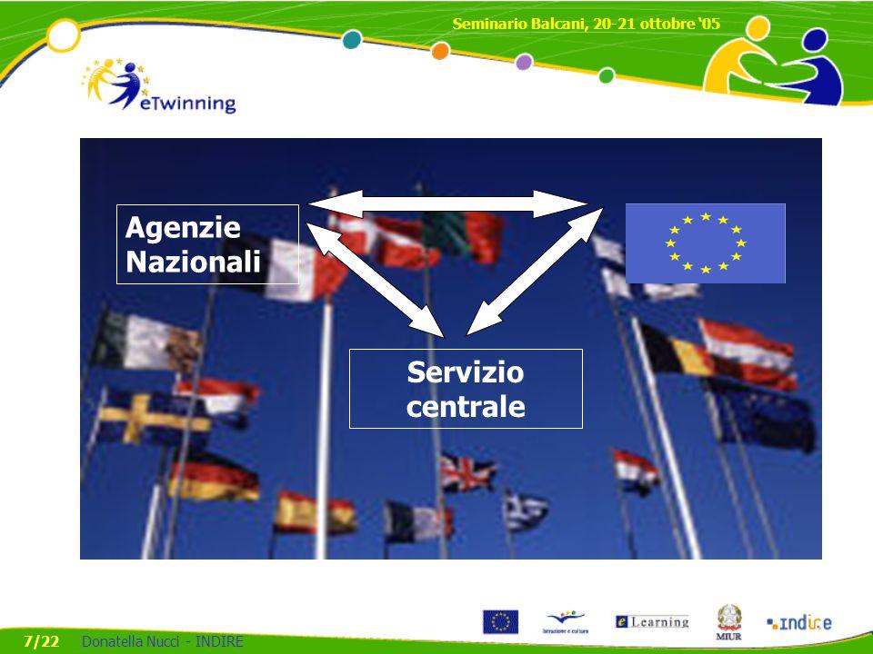 Agenzie Nazionali Servizio centrale