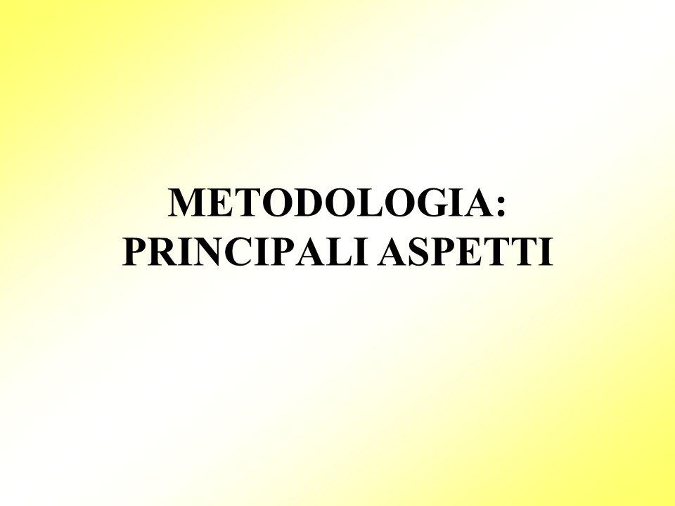 METODOLOGIA: PRINCIPALI ASPETTI