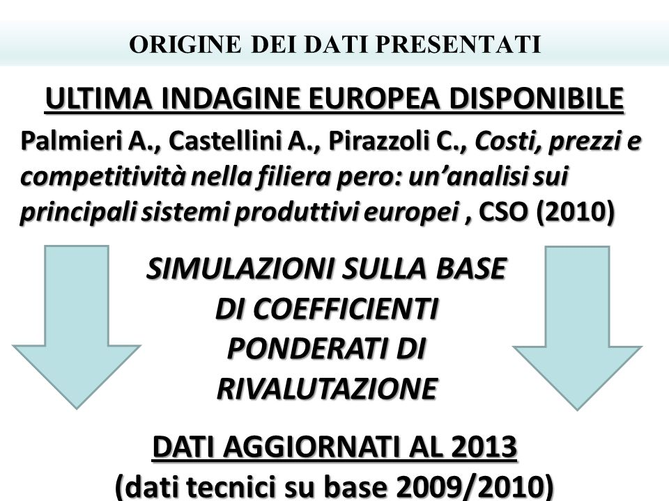 ULTIMA INDAGINE EUROPEA DISPONIBILE