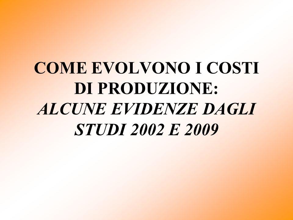 COME EVOLVONO I COSTI DI PRODUZIONE: ALCUNE EVIDENZE DAGLI STUDI 2002 E 2009