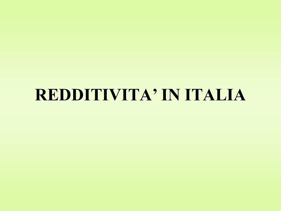 REDDITIVITA' IN ITALIA