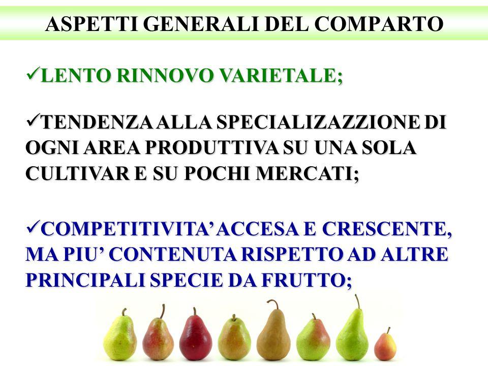 ASPETTI GENERALI DEL COMPARTO