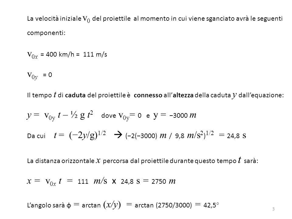 y = v0y t – ½ g t2 dove v0y= 0 e y = −3000 m