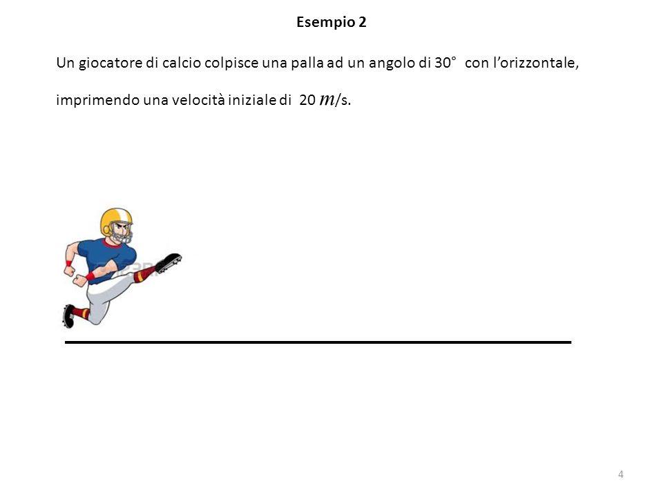 Esempio 2 Un giocatore di calcio colpisce una palla ad un angolo di 30° con l'orizzontale, imprimendo una velocità iniziale di 20 m/s.