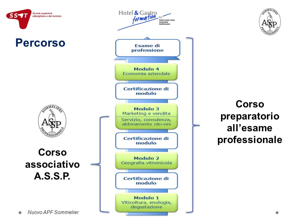 Corso preparatorio all'esame professionale Corso associativo A.S.S.P.