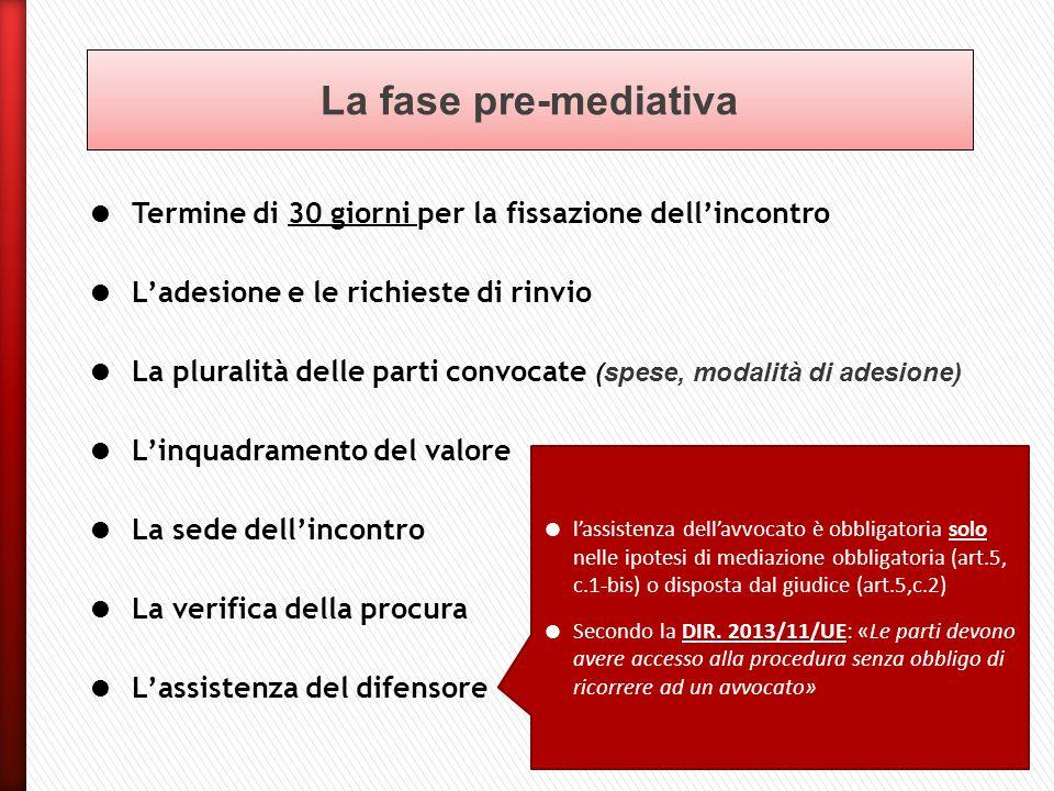 La fase pre-mediativa Termine di 30 giorni per la fissazione dell'incontro. L'adesione e le richieste di rinvio.