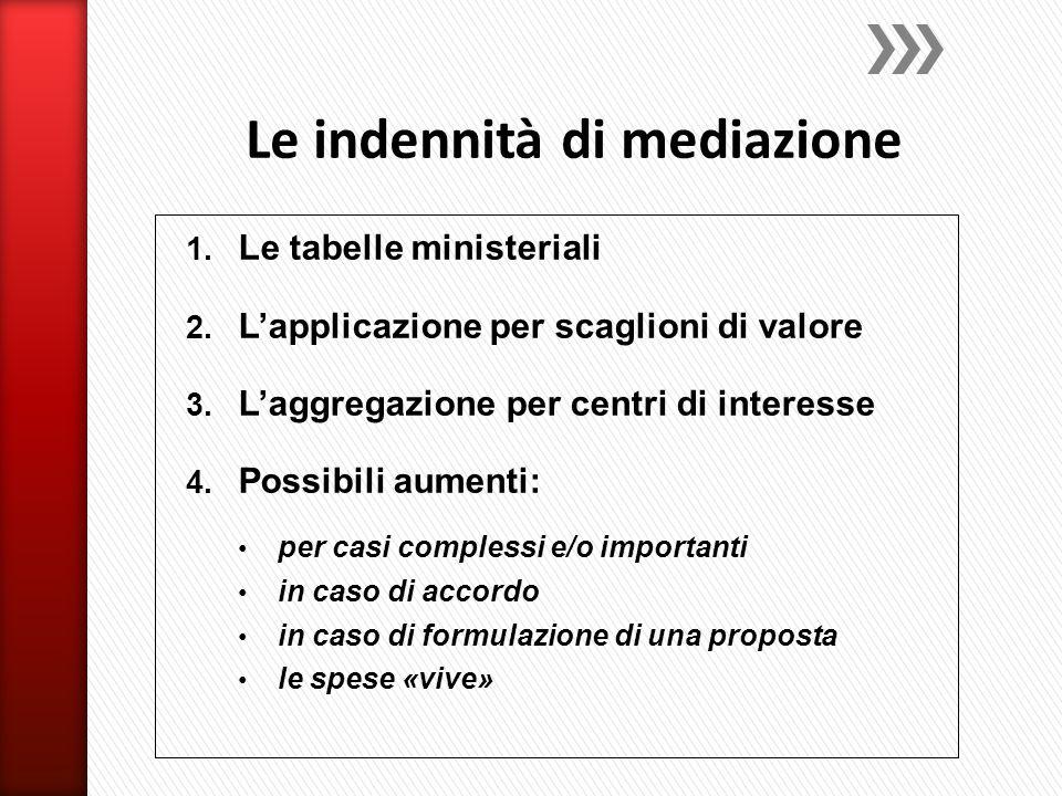 Le indennità di mediazione