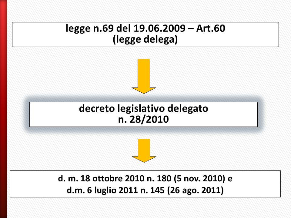 decreto legislativo delegato