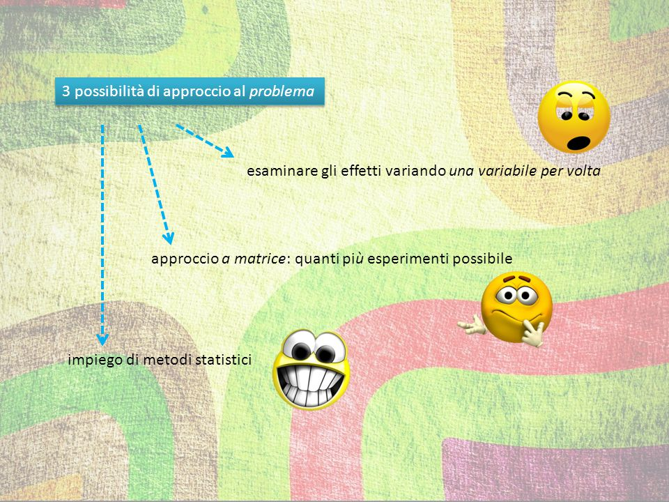 3 possibilità di approccio al problema