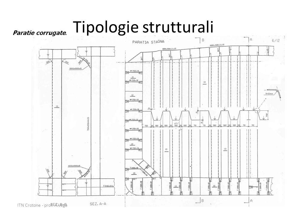 Tipologie strutturali