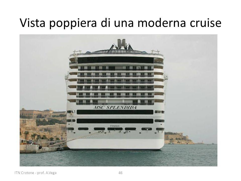 Vista poppiera di una moderna cruise