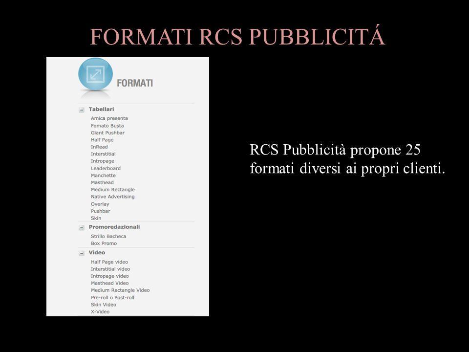 FORMATI RCS PUBBLICITÁ