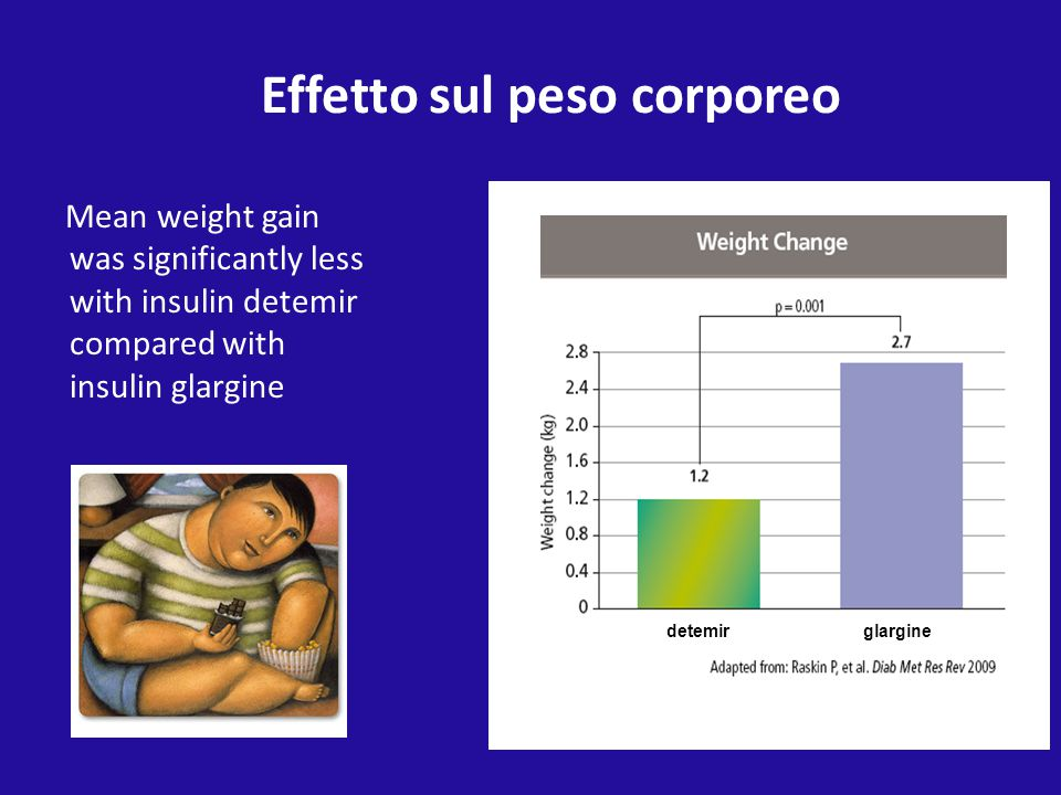 Effetto sul peso corporeo