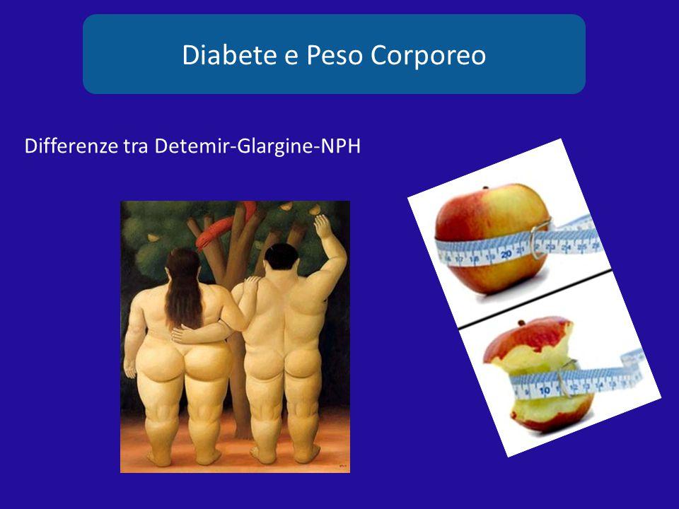Diabete e Peso Corporeo