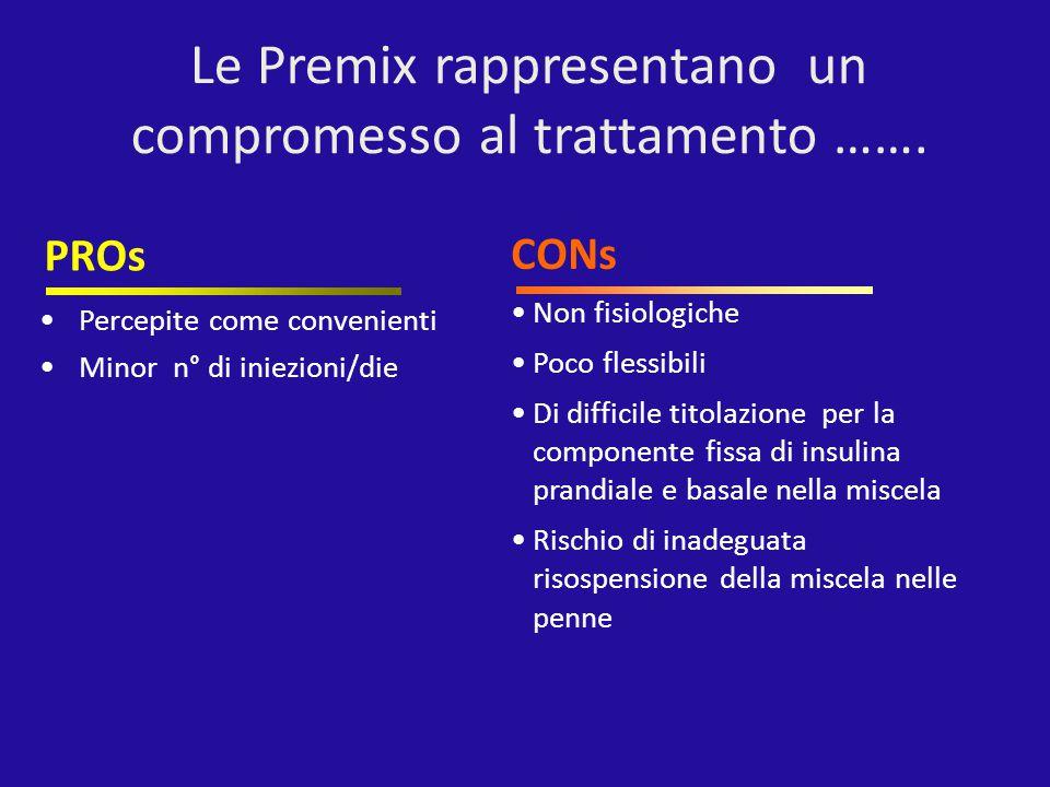 Le Premix rappresentano un compromesso al trattamento …….